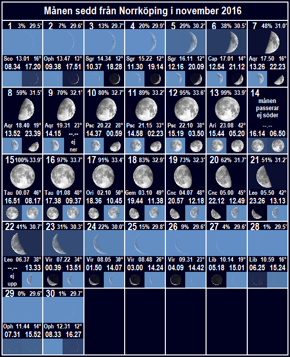 201611nk_moonphases_bg.png