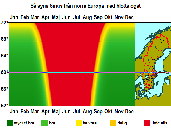 Så syns Sirius från norra Europa med blotta ögat