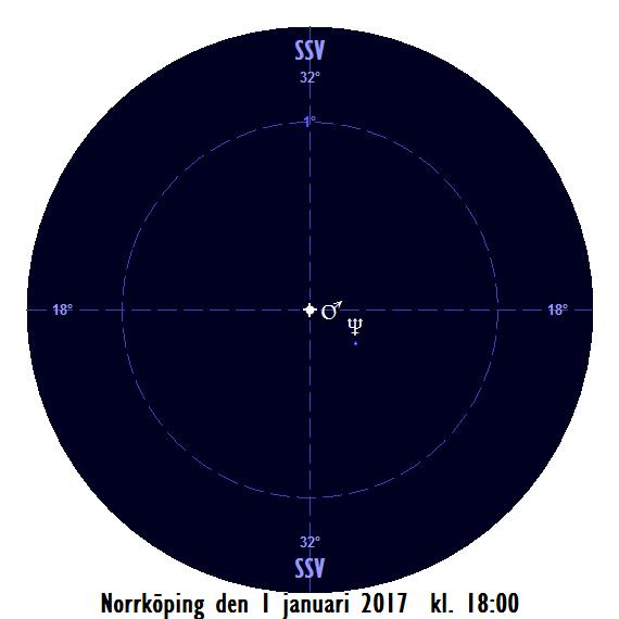 Mars mycket nära Neptunus den 1 januari 2017 kl. 18:00 (sedd från Norrköping)