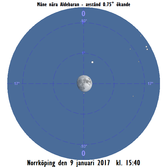 Månen nära Aldebaran sedd från Norrköping den 9 januari 2017 kl. 15:40