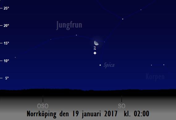Månen ovanför Jupiter sedd från Norrköping den 19 januari 2017 kl. 02:00