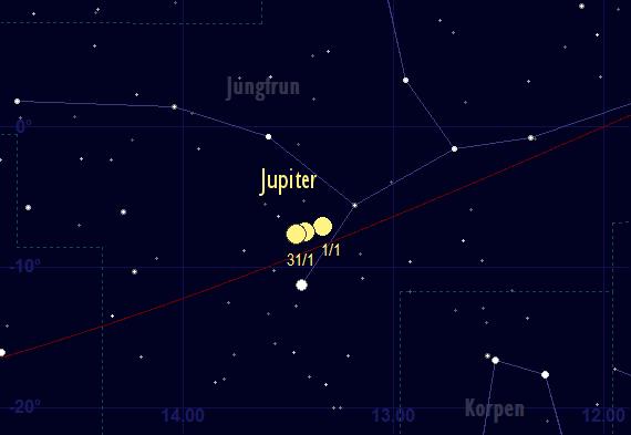 Jupiters skenbara färd framför stjärnhimlen i januari 2017
