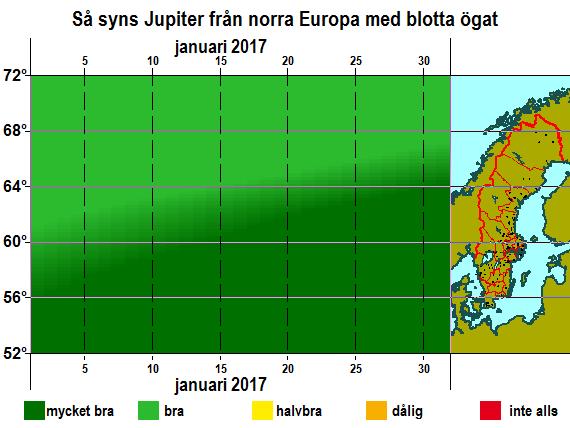 Så syns Jupiter från norra Europa med blotta ögat