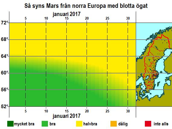 Så syns Mars från norra Europa med blotta ögat
