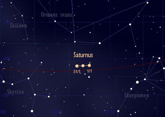 Saturnus skenbara färd framför stjärnhimlen i januari 2017