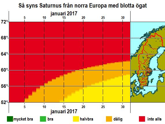 Så syns Saturnus från norra Europa med blotta ögat