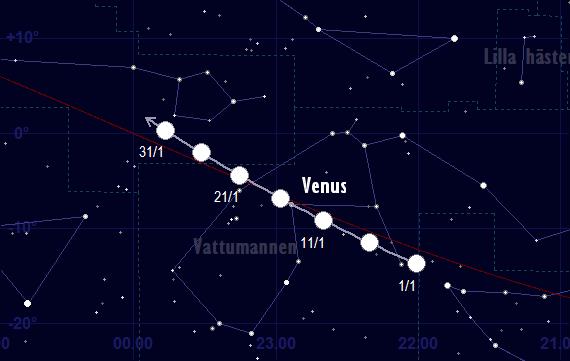 Venus skenbara färd framför stjärnhimlen i januari 2017