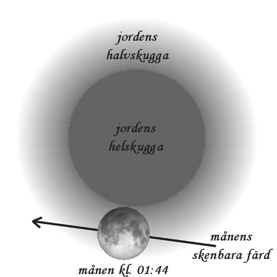 2017-02-11 kl. 01:44 Månförmörkelsen som störst