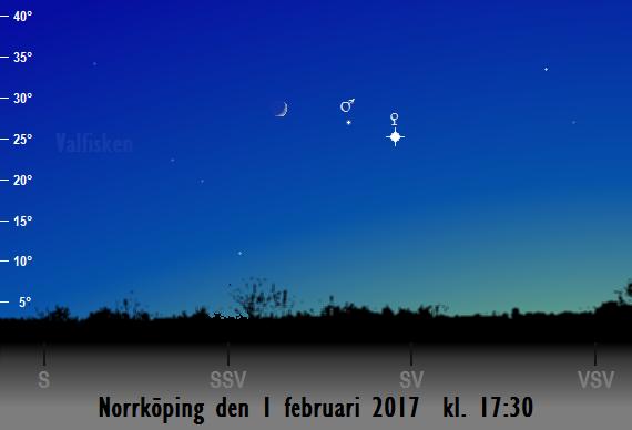 Månens nära Mars sedd från Norrköping den 1 februari 2017 kl. 17:30