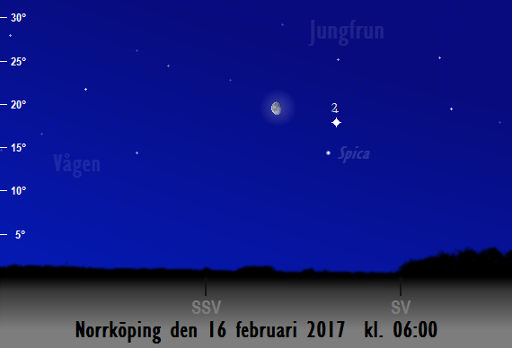 Månen nära Jupiter sedd från Norrköping den 16 februari 2017 kl. 06:00