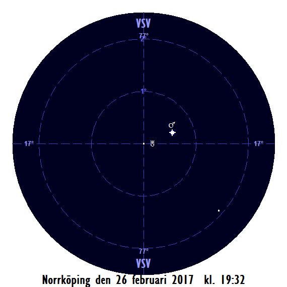 2017-02-26 kl. 19:32 Mars mycket nära Uranus (sedd från Norrköping)