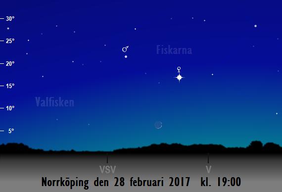Månens tunna skära en bra bit nedanför ljusa Venus sedd från Norrköping den 28 februari 2017 kl. 19:00