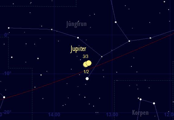 Jupiters skenbara färd framför stjärnhimlen i februari 2017