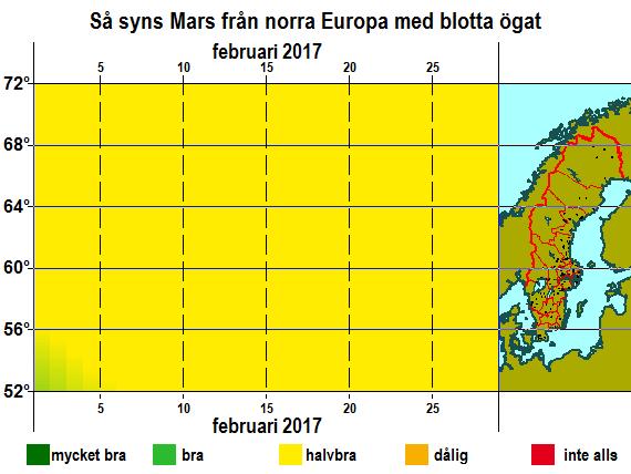Så syns Mars från norra Europa med blotta ögat i februari 2017
