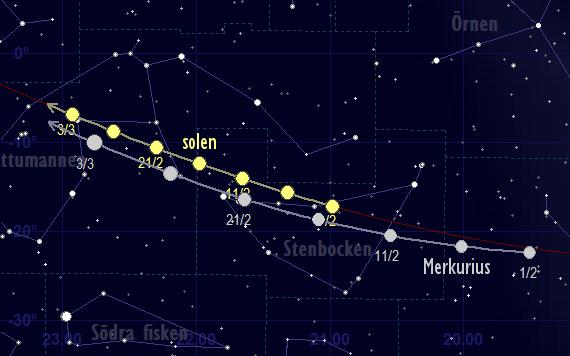 Merkurius skenbara färd framför stjärnhimlen i februari 2017