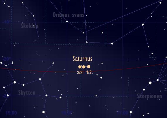 Saturnus skenbara färd framför stjärnhimlen i februari 2017