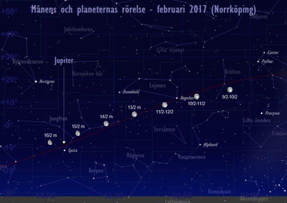 Månens och planeternas rörelse 9/2-16/2 2017