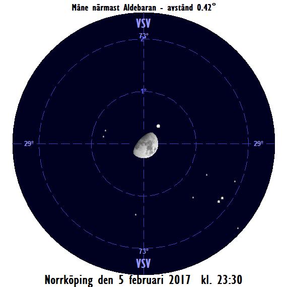 Månen nära Aldebaran på sena kvällen den 05 februari 2017 kl. 23:30.