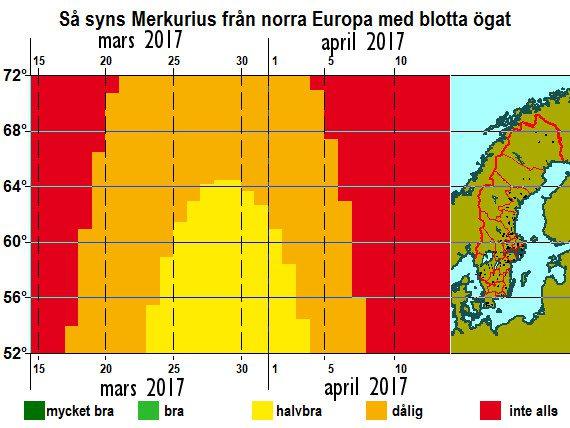 Så syns Merkurius från norra Europa med blotta ögat i mars/april 2017