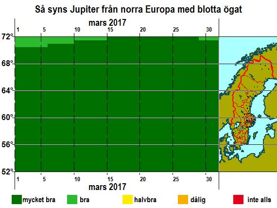 Så syns Jupiter från norra Europa med blotta ögat i mars 2017
