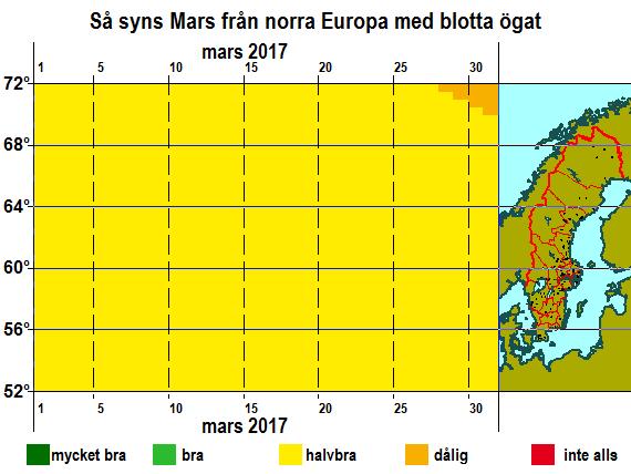 Så syns Mars från norra Europa med blotta ögat i mars 2017