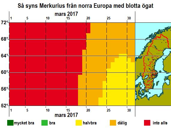 Så syns Merkurius från norra Europa med blotta ögat i mars 2017