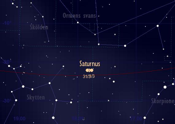Saturnus skenbara färd framför stjärnhimlen i mars 2017