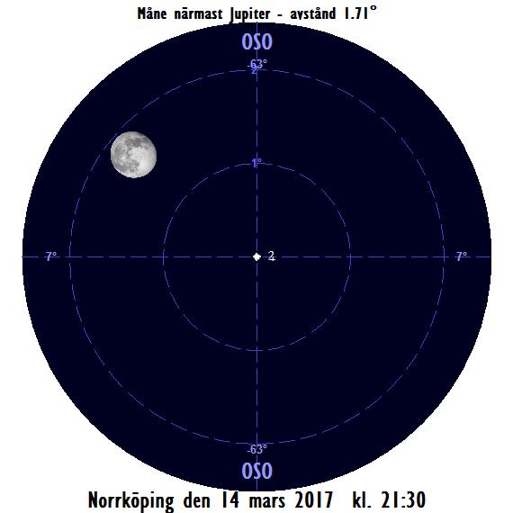 Månen nära Jupiter på kvällen den 14 mars 2017 kl. 21:30.