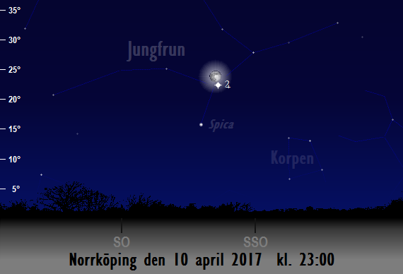 Månen nära Jupiter och Spica sedd från Norrköping den 10 april 2017 kl. 23:00.
