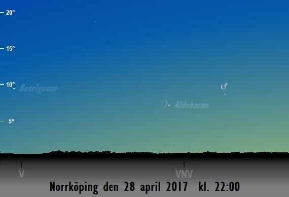 Månens skära nära Aldebaran och Mars i närheten av dem sedd från Norrköping den 28 april 2017 kl. 22:00.