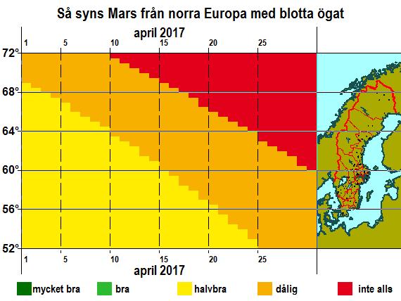 Så syns Mars från norra Europa med blotta ögat i april 2017