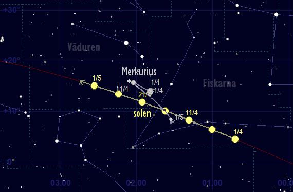 Merkurius skenbara färd framför stjärnhimlen i april 2017