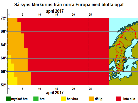 Så syns Merkurius från norra Europa med blotta ögat i april 2017