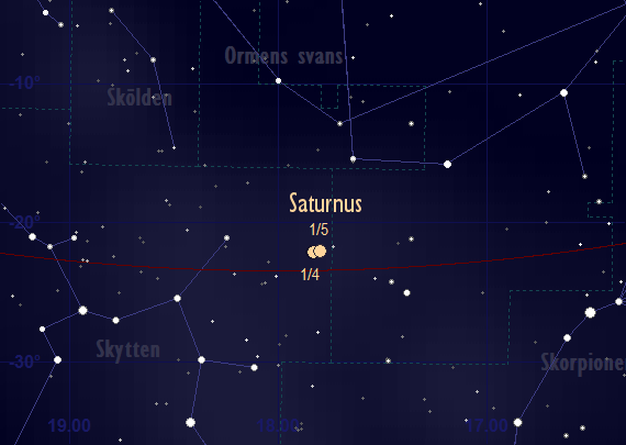 Saturnus skenbara färd framför stjärnhimlen i april 2017