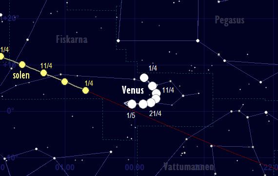 Venus skenbara färd framför stjärnhimlen i april 2017