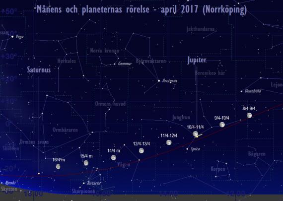 Månens och planeternas rörelse 9/4-16/4 2017