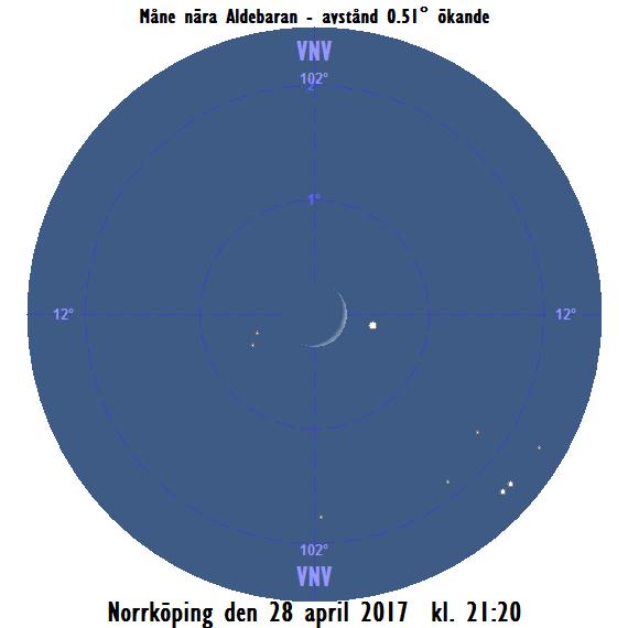 Månen nära Aldebaran på kvällen den 28 april 2017 kl. 21:20.