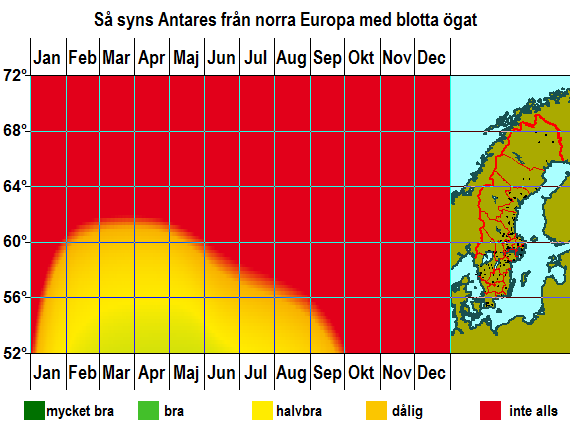Så syns Antares från norra Europa med blotta ögat under hela året