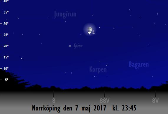Månen nära Jupiter och Spica sedd från Norrköping den 7 maj 2017 kl. 23:45.