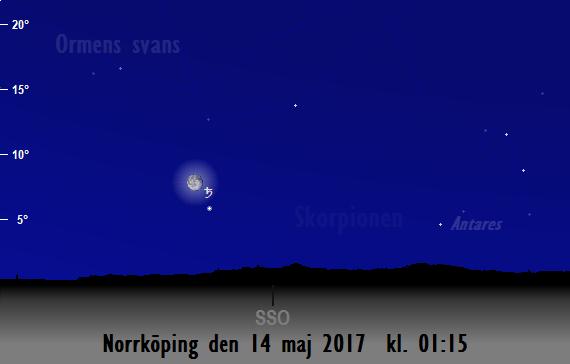 Månen nära Saturnus sedd från Norrköping den 14 maj 2017 kl. 01:15