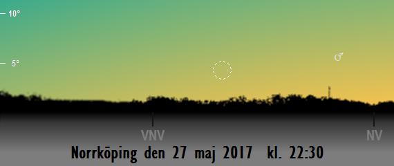 Månens och Mars position på himlen sedd från Norrköping på kväellen den 27 maj 2017 kl. 22:30.