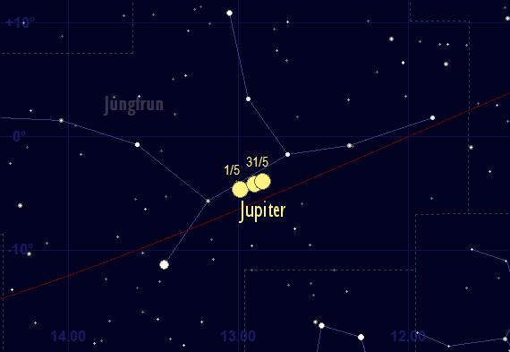 Jupiters skenbara färd framför stjärnhimlen i maj 2017