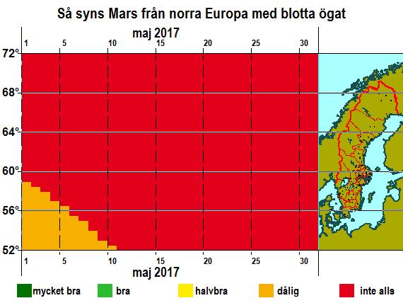 Så syns Mars från norra Europa med blotta ögat i maj 2017