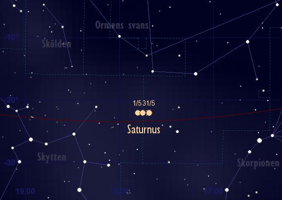 Saturnus skenbara färd framför stjärnhimlen i maj 2017