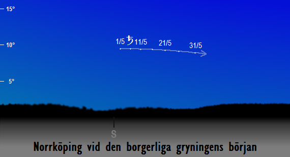 Saturnus position på himlen vid den borgerliga gryningens början sedd från Norrköping i maj 2017