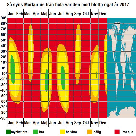 Så syns Merkurius från hela världen med blotta ögat 2017