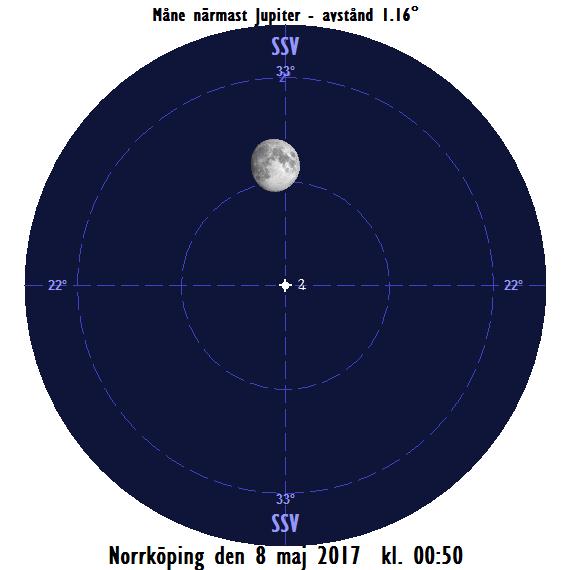 Månen nära Jupiter mitt i natten mellan den 7 maj och 8 maj 2017 kl. 00:50.