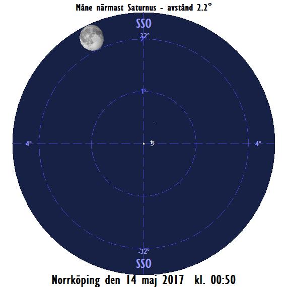 Månen nära Saturnus mitt i natten mellan den 13 maj och 14 maj 2017 kl. 00:50.