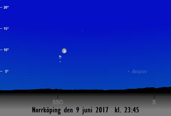 Månen nära Saturnus sedd från Norrköping den 9 juni 2017 kl. 23:45.