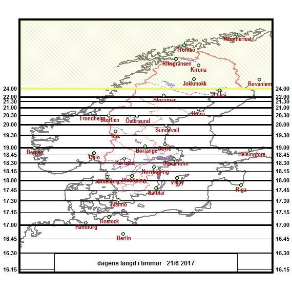 2017-06-21 dagens längd i timmar i norra Europa